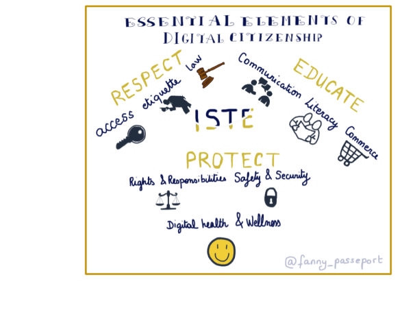 essential-elements-of-digitcit-iste